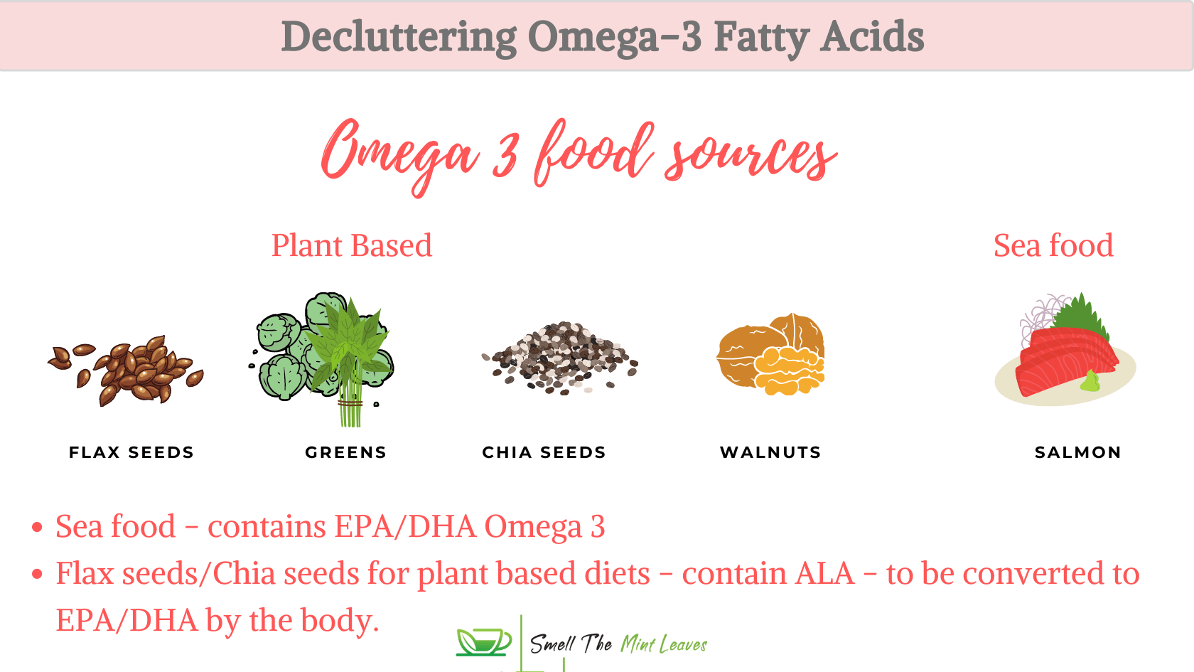 Omega-3 fatty acids dietary sources