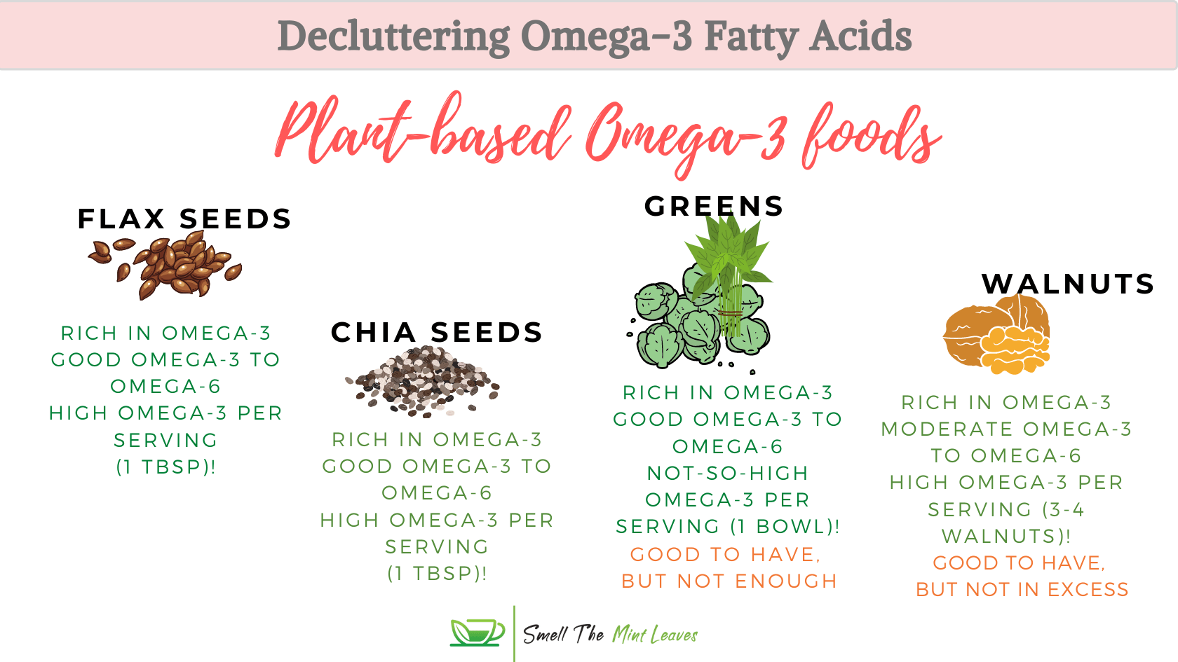 Omega-3 fatty acids sources